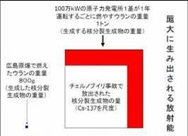 zinruiseizon-kagaku7