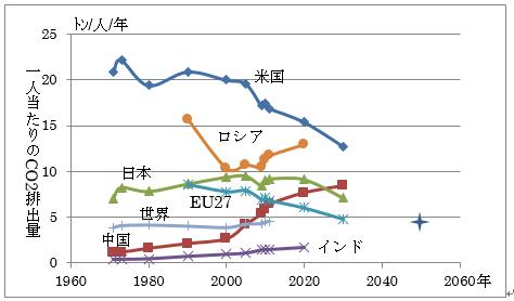 biomass_chart